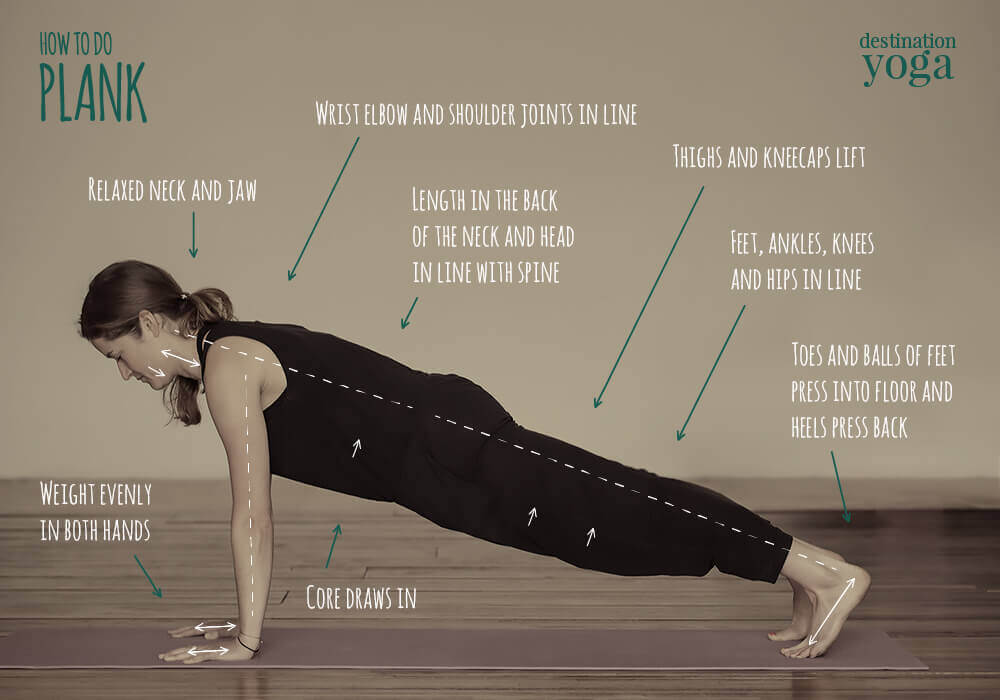 How to do: Plank Yoga Pose