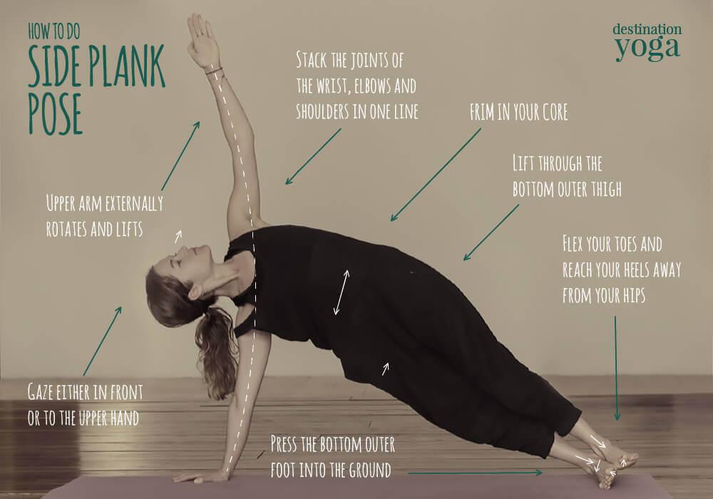 How To Do Side Plank Pose Yoga Instructions Destination Yoga